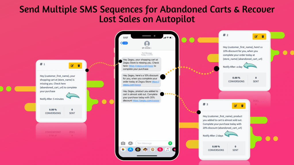 Shopify abandoned cart recovery sms